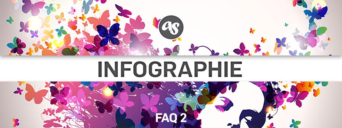 Infographie FAQ